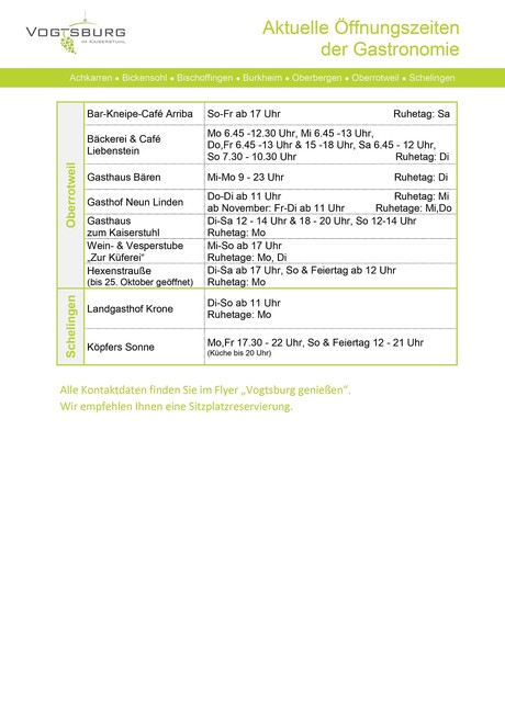 ÖZ Gastronomie 21.9. 2