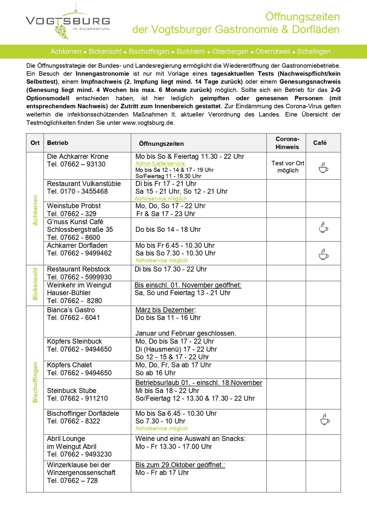Öffnungszeiten der Gastronomie_Stand 26.10.2021 Teil 1